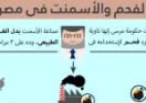 عدالة بيئية |  انفوجراف جديد عن الفحم والاسمنت في مصر .. معلومات تفيدك