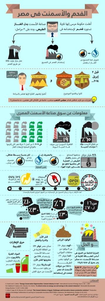 COAL_Cement_Infograph_Final_13_5_2014